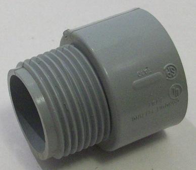 Pvc Conduit Box Connectors